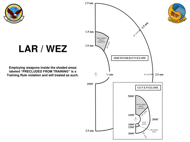 LAR / WEZ
