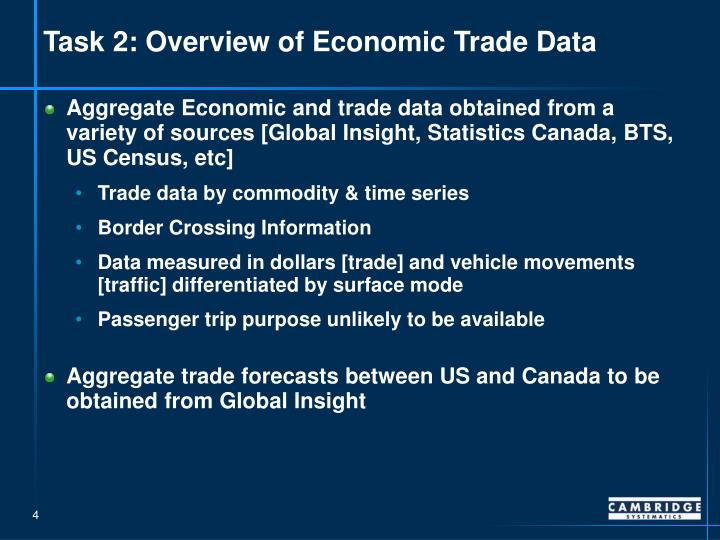 Task 2: Overview of Economic Trade Data