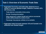 task 2 overview of economic trade data