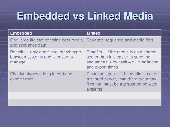 Embedded vs Linked Media
