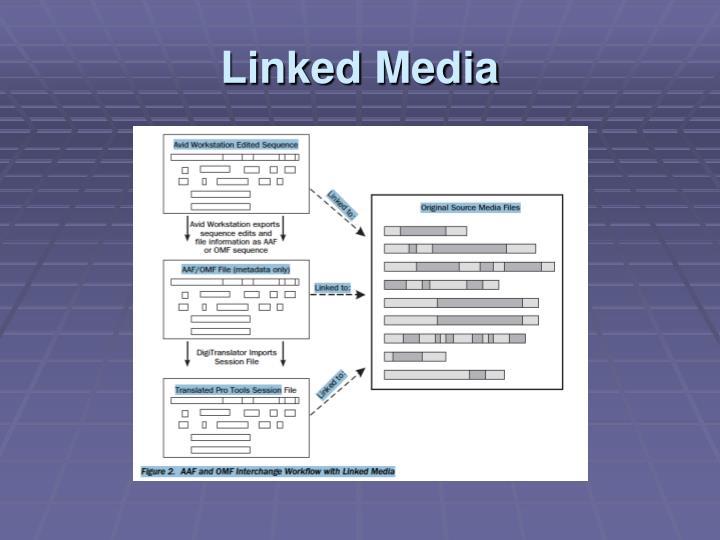 Linked Media