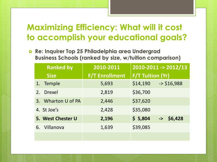 Maximizing Efficiency: What will it cost to accomplish your educational goals?