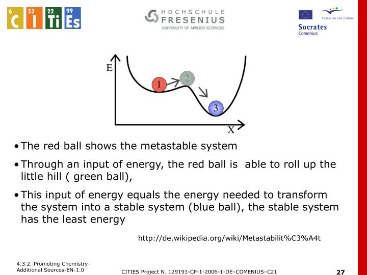 The red ball shows the metastable system