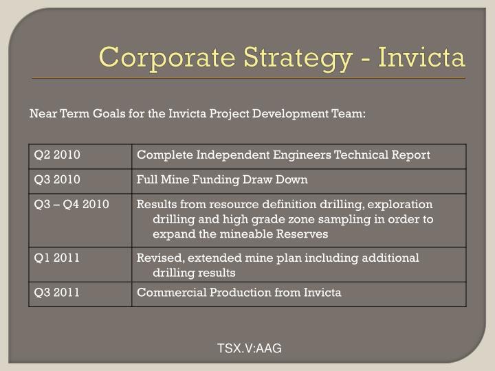 Corporate Strategy - Invicta