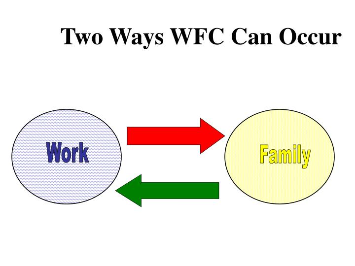 Two Ways WFC Can Occur