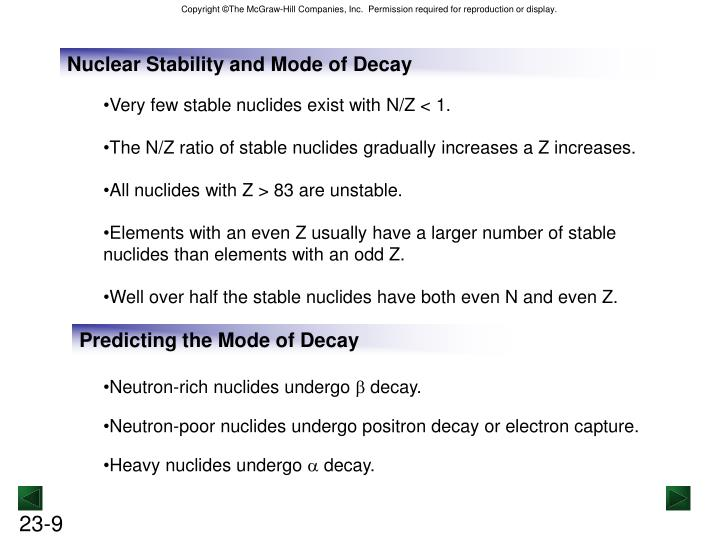 Nuclear Stability and Mode of Decay