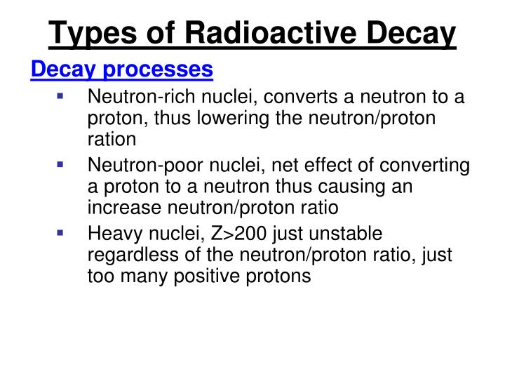 Types of Radioactive Decay