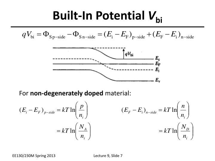Built-In Potential