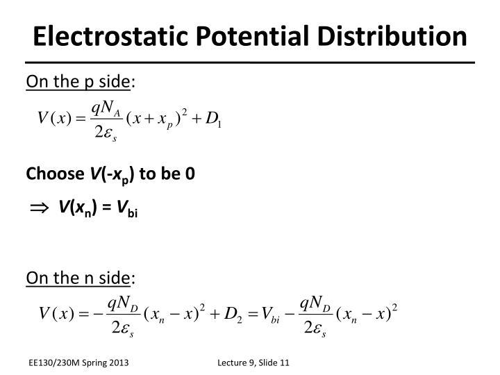 Electrostatic Potential Distribution