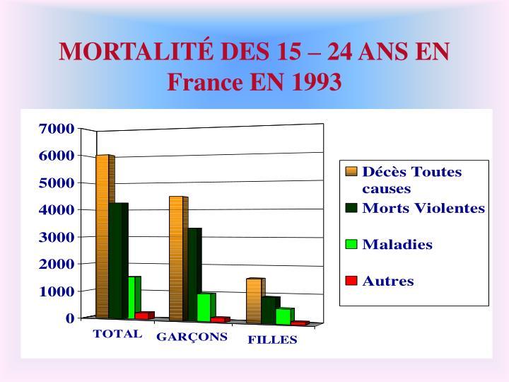 MORTALITÉ DES 15 – 24 ANS EN France EN 1993