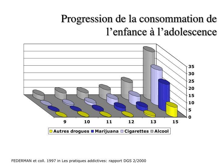 Progression de la consommation de l'enfance à l'adolescence