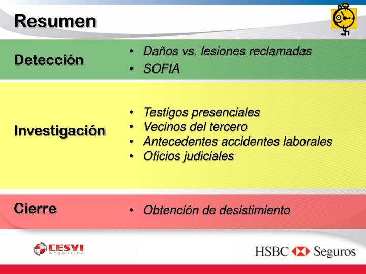 Daños vs. lesiones reclamadas