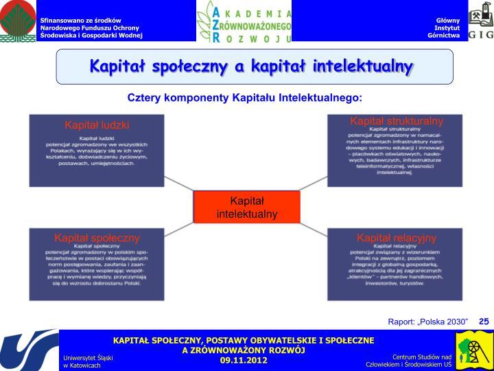 Kapitał społeczny a kapitał intelektualny
