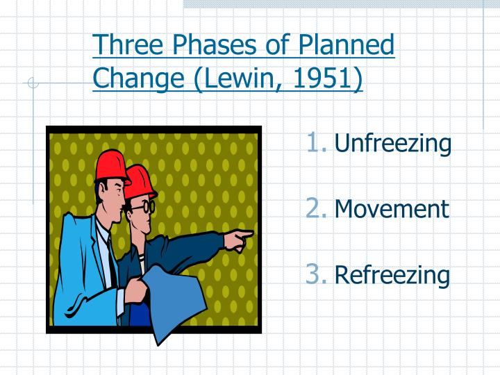 Three Phases of Planned