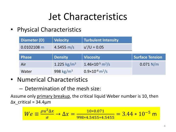 Jet Characteristics