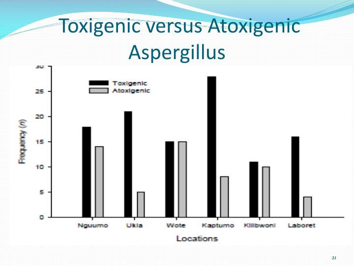 Toxigenic