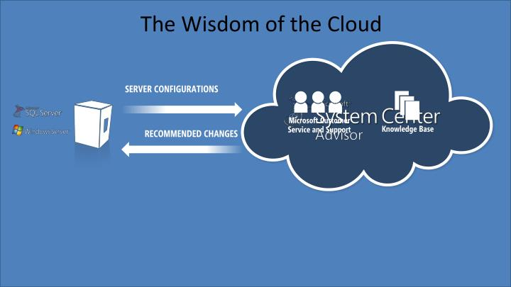 The Wisdom of the Cloud