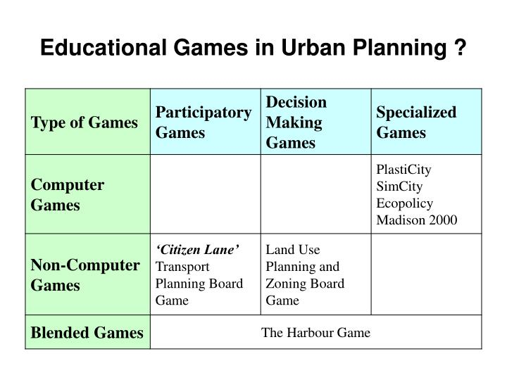 Educational Games in Urban Planning ?