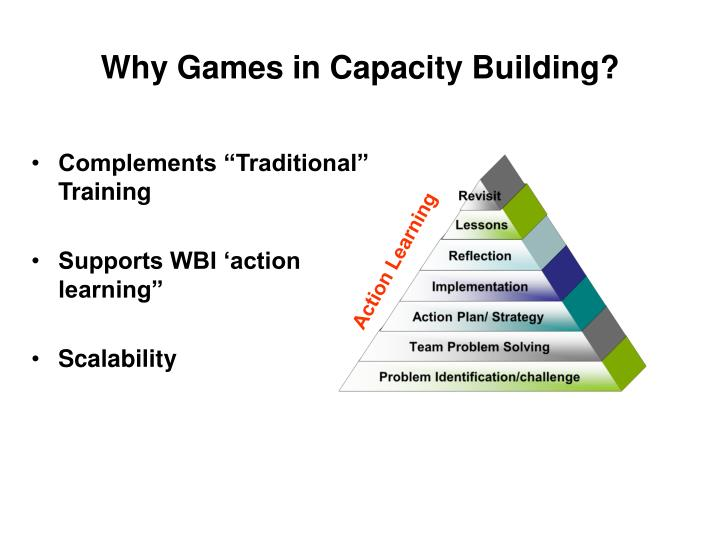 Why Games in Capacity Building?