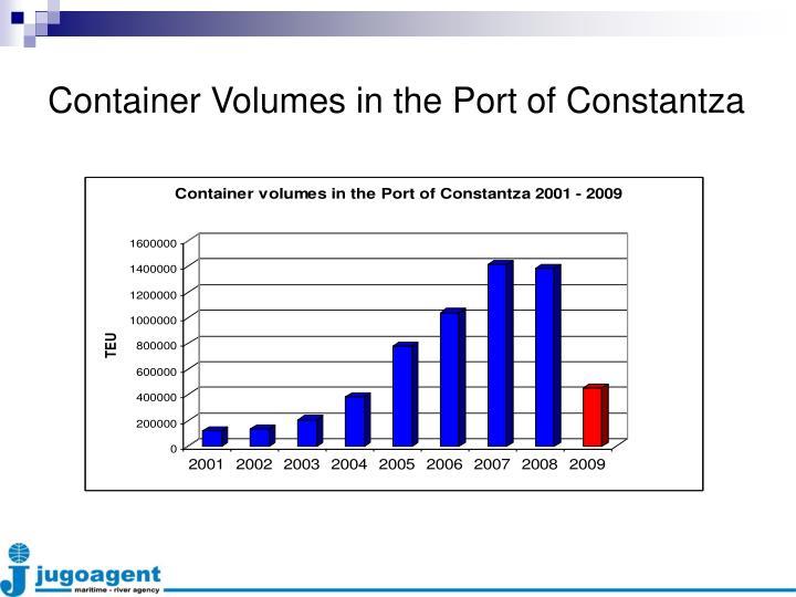 Container Volumes in the Port of Constantza