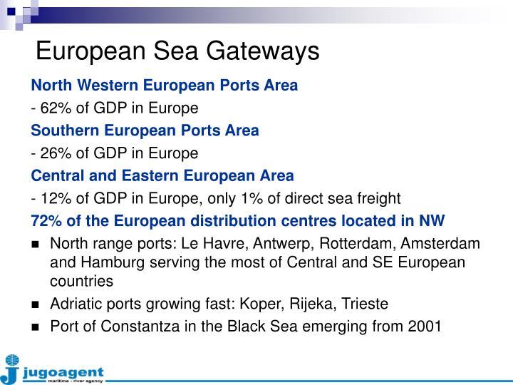 European Sea Gateways