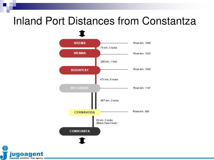 Inland Port Distances from Constantza