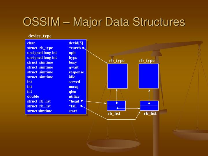 OSSIM – Major Data Structures