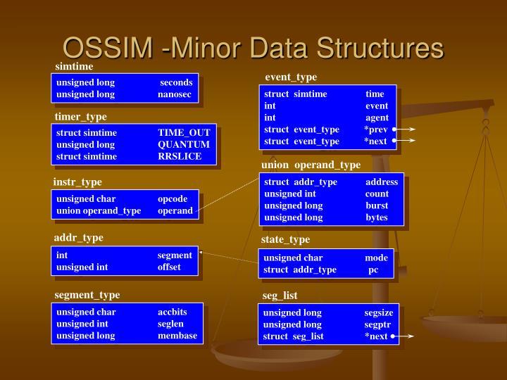 OSSIM -Minor Data Structures