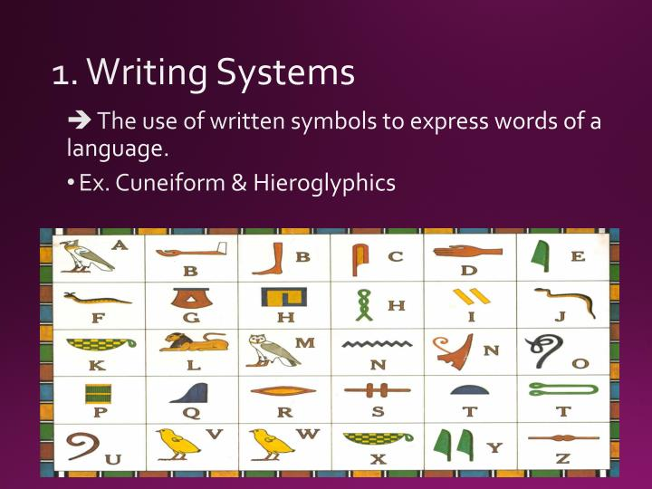 1. Writing Systems