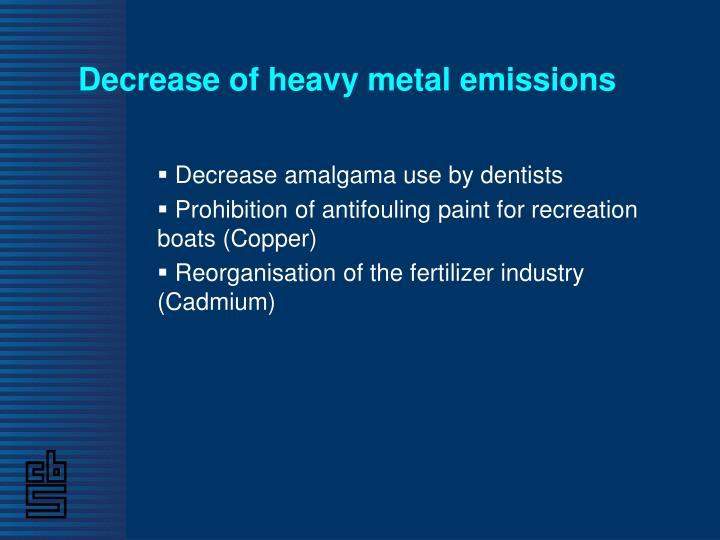Decrease of heavy metal emissions