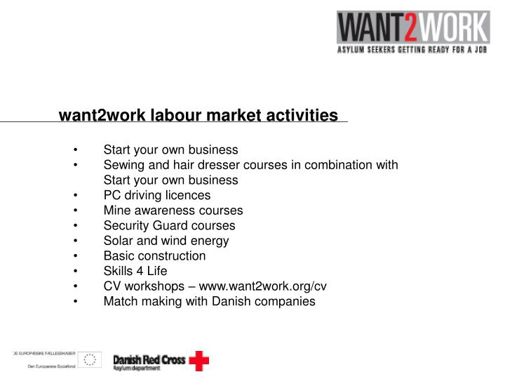 want2work labour market activities
