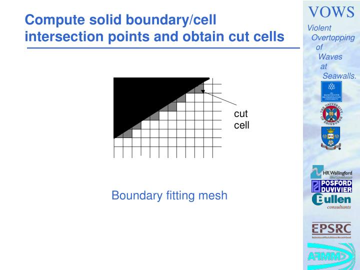 Compute solid boundary/cell intersection points and obtain cut cells
