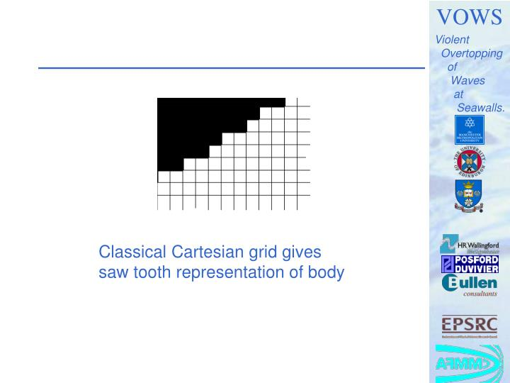 Classical Cartesian grid gives