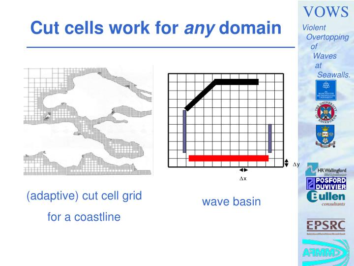 Cut cells work for