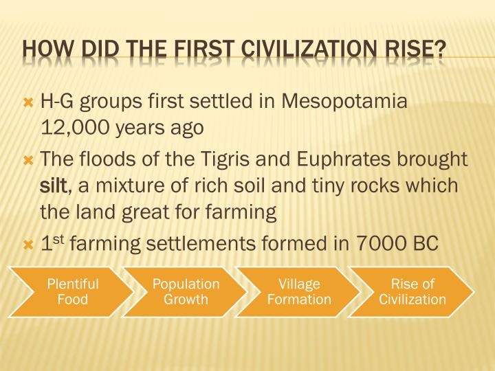 H-G groups first settled in Mesopotamia 12,000 years ago