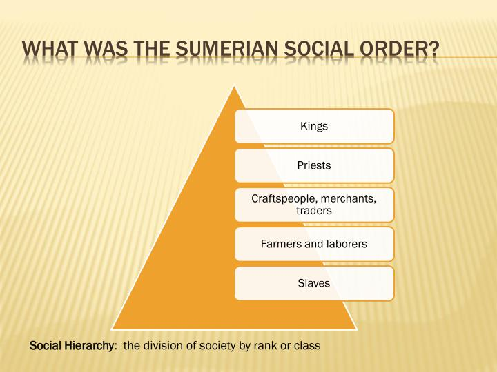 What was the Sumerian Social Order?