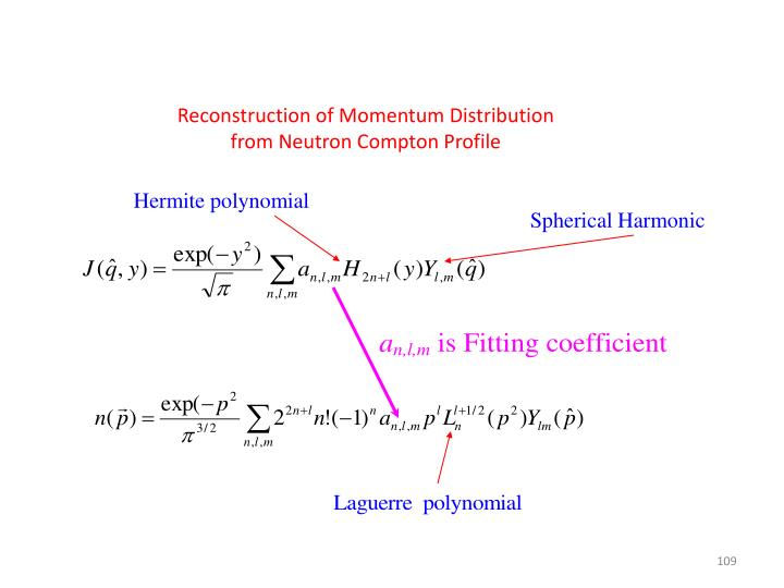 Reconstruction of Momentum Distribution