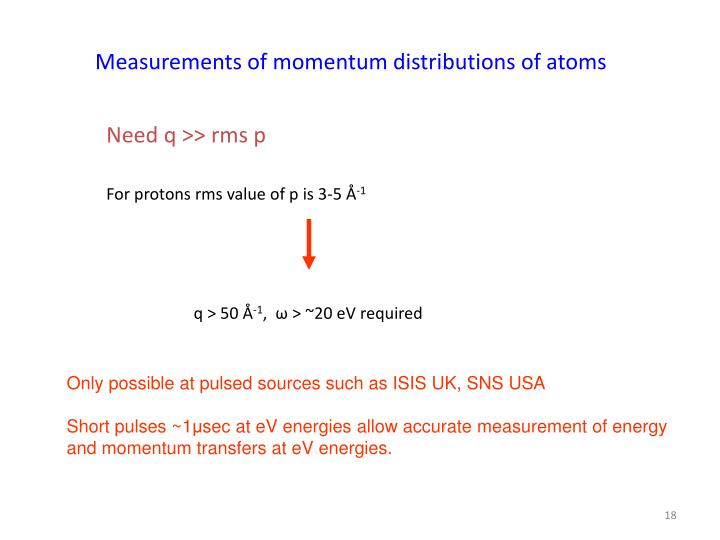 Measurements of momentum distributions of atoms