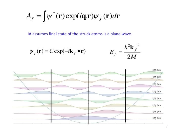 IA assumes final state of the struck atoms is a plane wave.