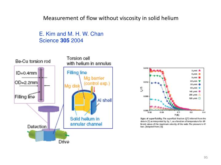 Measurement of flow without viscosity in solid helium
