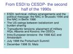 from esdi to cesdp the second half of the 1990s