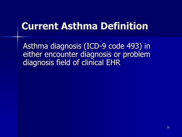 Current Asthma Definition