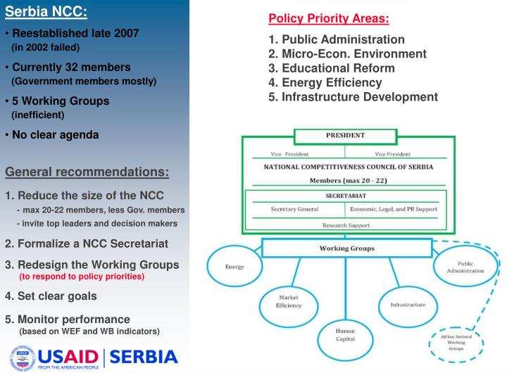 Serbia NCC: