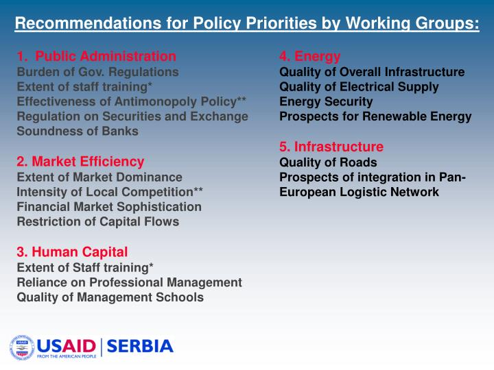 Recommendations for Policy Priorities by Working Groups: