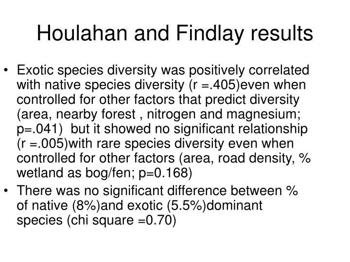 Exotic species diversity was positively correlated with native species diversity (r =.405)even when controlled for other factors that predict diversity (area, nearby forest , nitrogen and magnesium; p=.041)  but it showed no significant relationship (r =.005)with rare species diversity even when controlled for other factors (area, road density, % wetland as bog/fen; p=0.168)