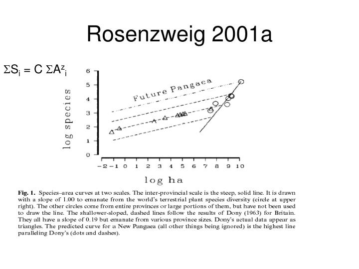 Rosenzweig 2001a