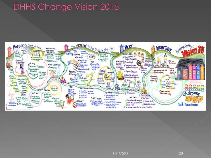 DHHS Change Vision 2015