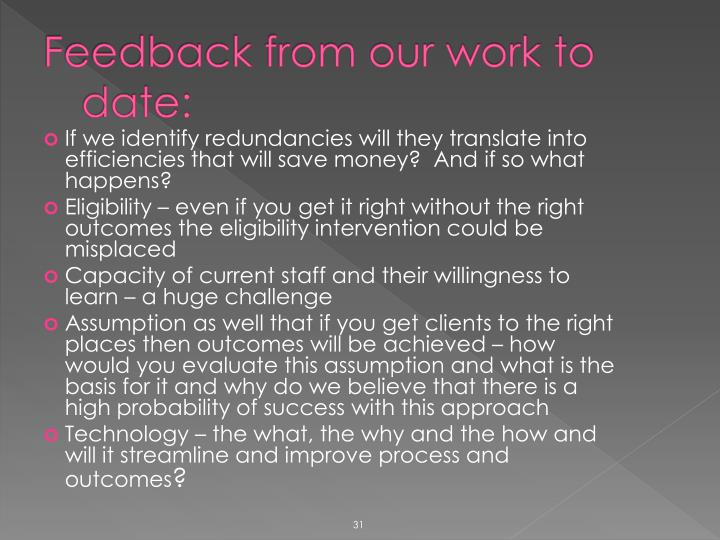Feedback from our work to date: