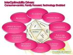 interoptimability drivers consumer centric family focused technology enabled
