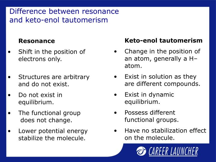 Difference between resonance and keto-enol tautomerism